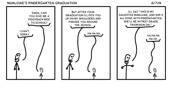 Marlowe's Kindergarten Graduation